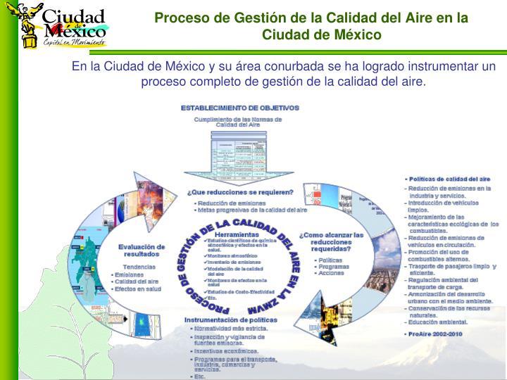 Proceso de Gestión de la Calidad del Aire en la Ciudad de México