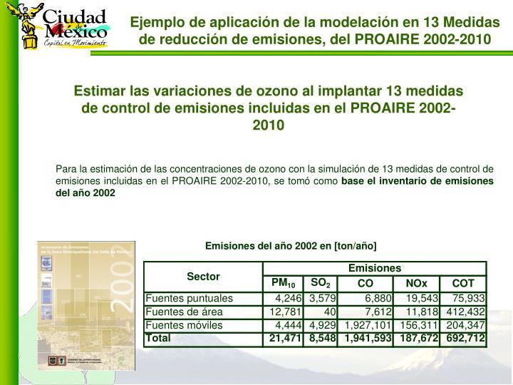 Ejemplo de aplicación de la modelación en 13 Medidas de reducción de emisiones, del PROAIRE 2002-2010