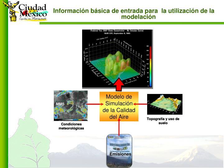 Información básica de entrada para  la utilización de la modelación