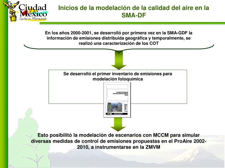 Inicios de la modelación de la calidad del aire en la SMA-DF