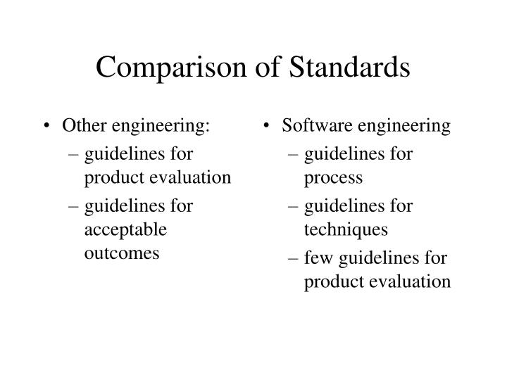 Other engineering: