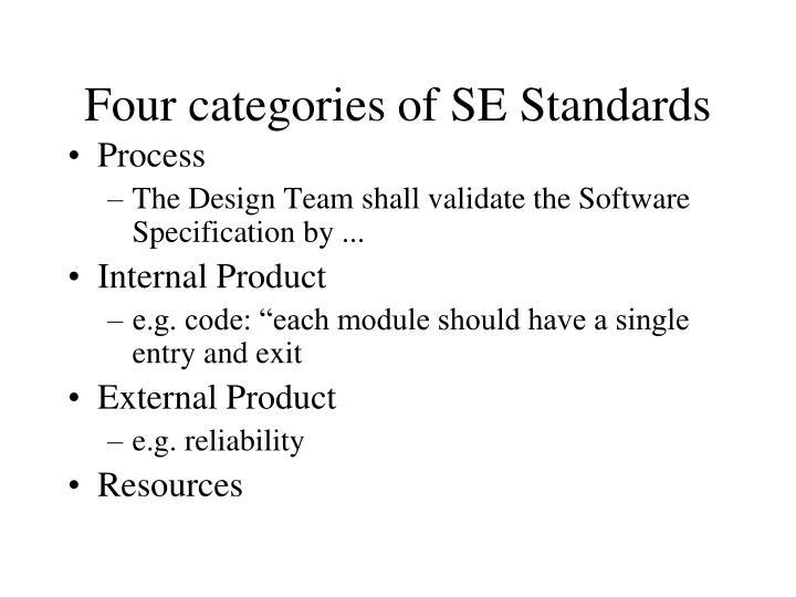 Four categories of SE Standards