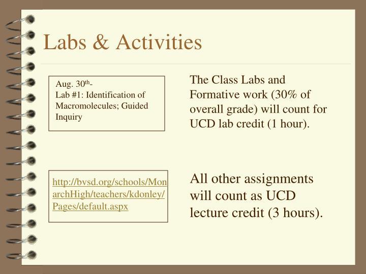 Labs & Activities