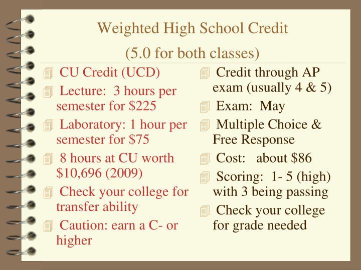 CU Credit (UCD)