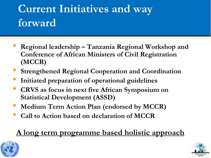 Current Initiatives and way forward