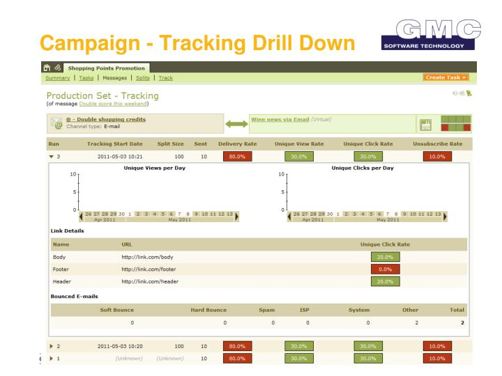 Campaign - Tracking Drill Down