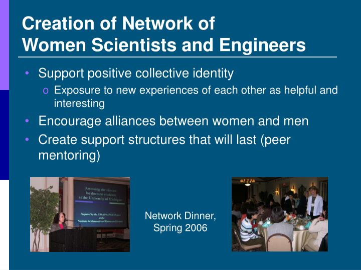 Creation of Network of