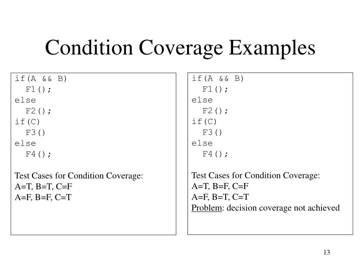 Condition Coverage Examples