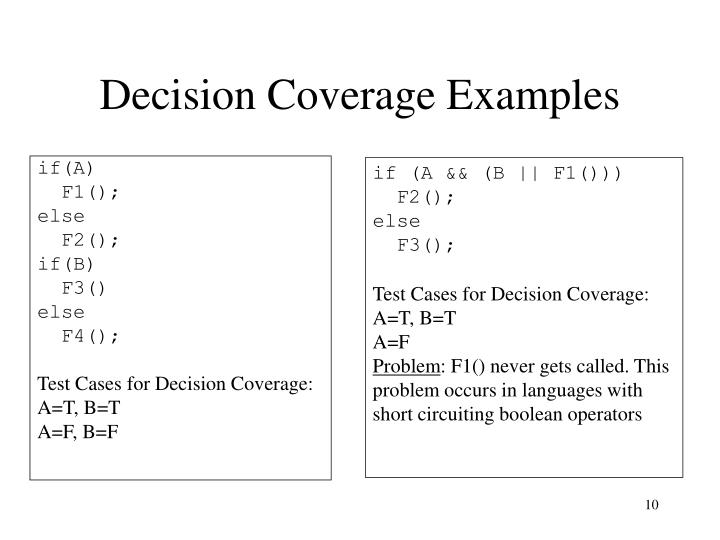Decision Coverage Examples