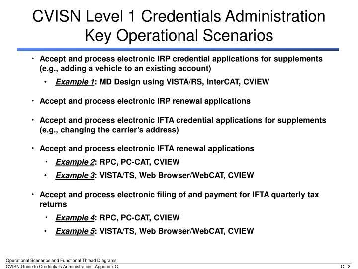 CVISN Level 1 Credentials Administration