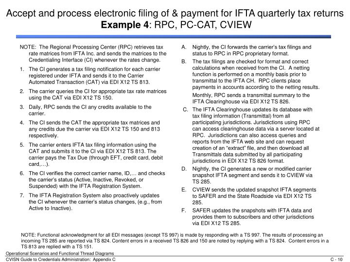 NOTE:  The Regional Processing Center (RPC) retrieves tax rate matrices from IFTA Inc. and sends the matrices to the Credentialing Interface (CI) whenever the rates change.