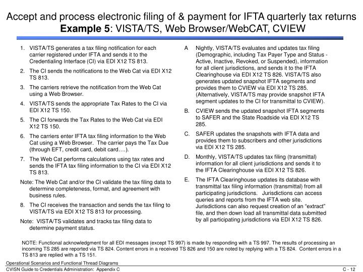 1.VISTA/TS generates a tax filing notification for each carrier registered under IFTA and sends it to the Credentialing Interface (CI) via EDI X12 TS 813.