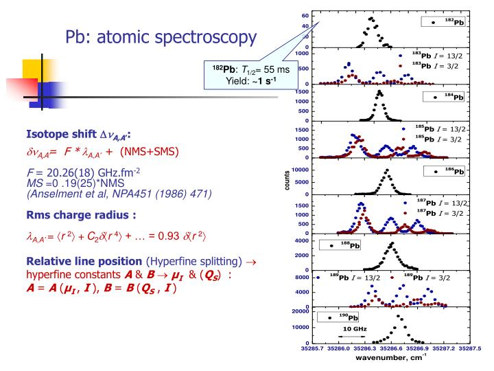 Pb: atomic spectroscopy