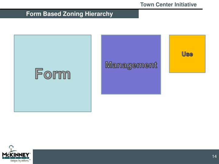 Form Based Zoning Hierarchy