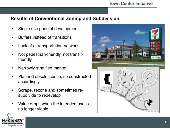 Results of Conventional Zoning and Subdivision
