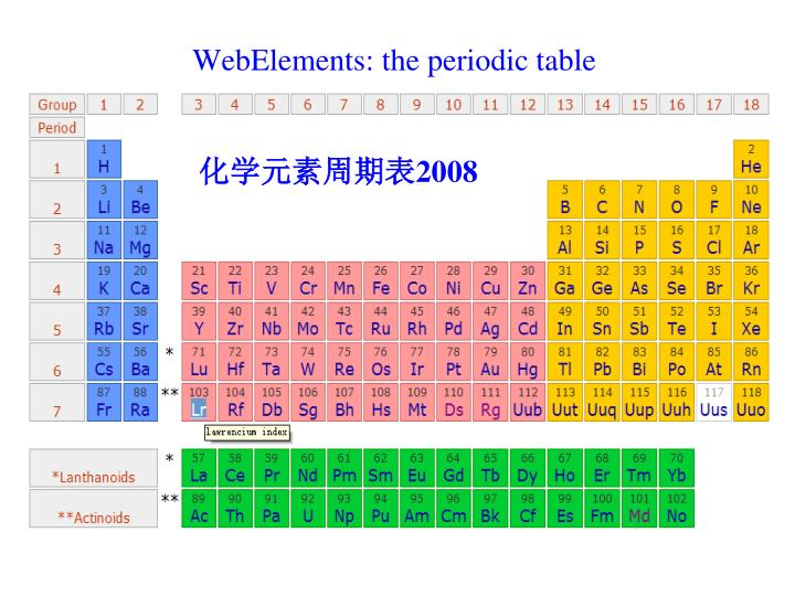 WebElements: the periodic table