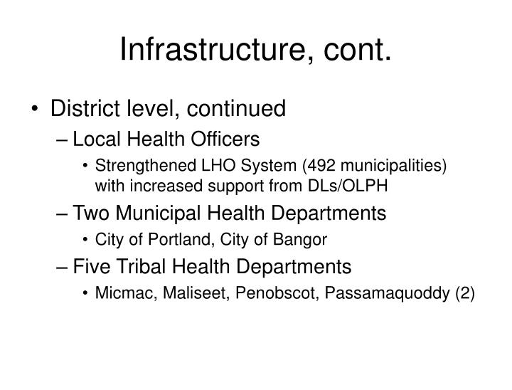 Infrastructure cont