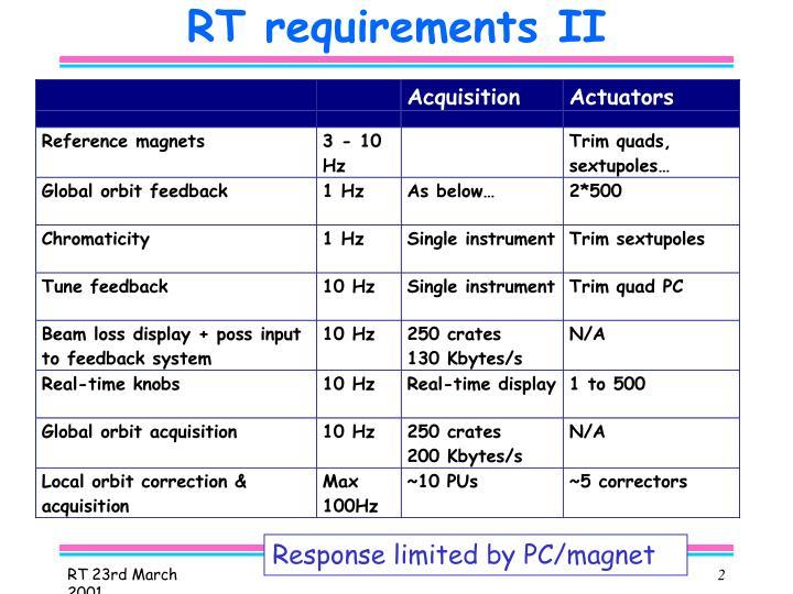 RT requirements II