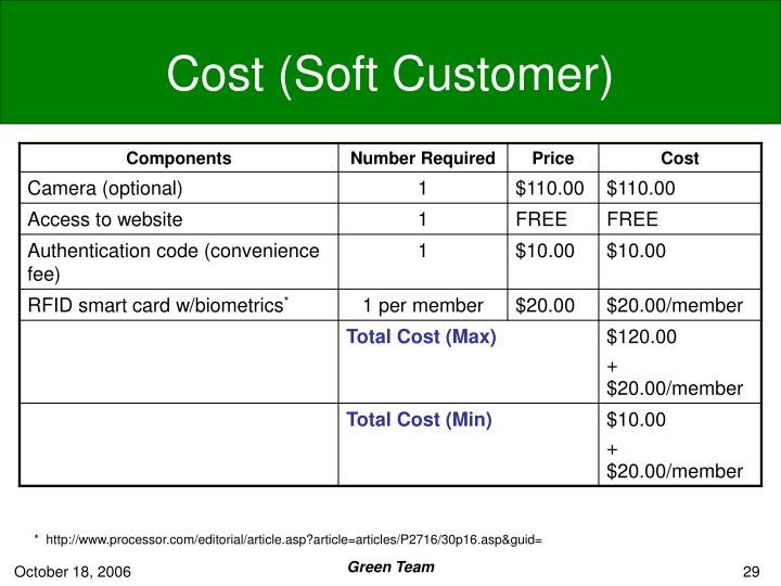 Cost (Soft Customer)
