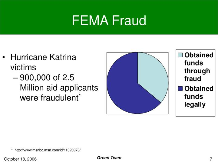 FEMA Fraud