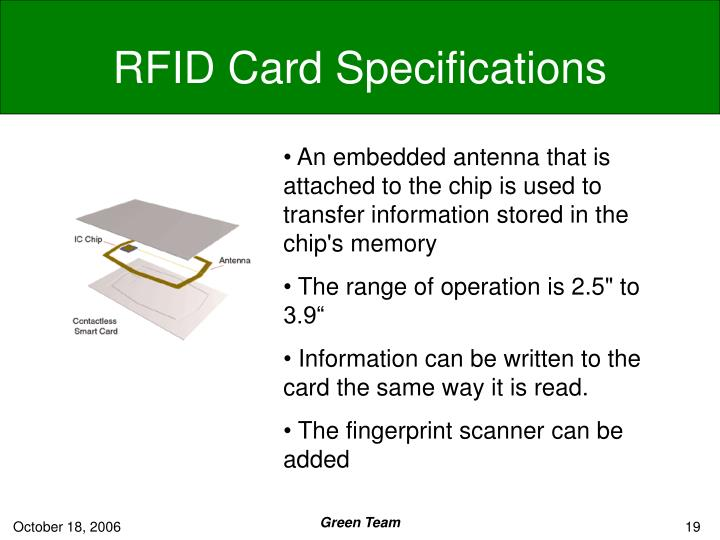 RFID Card Specifications