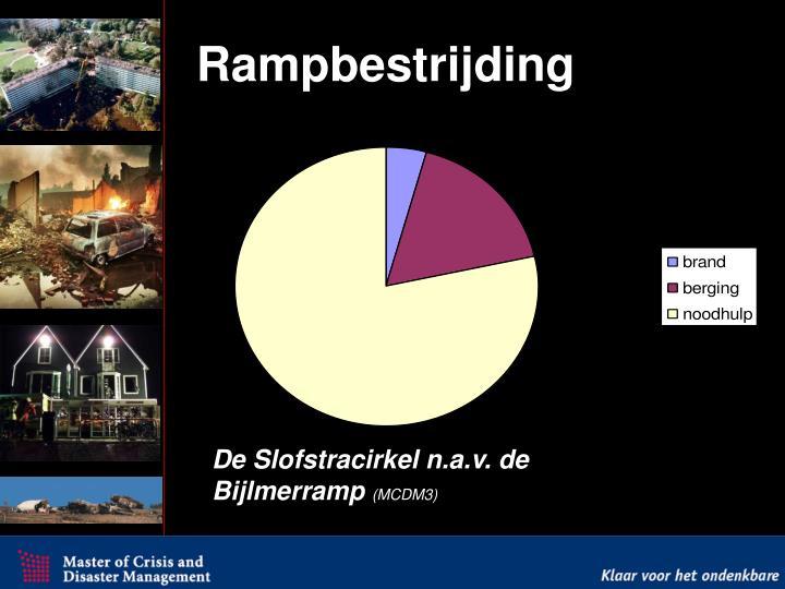 De Slofstracirkel n.a.v. de Bijlmerramp