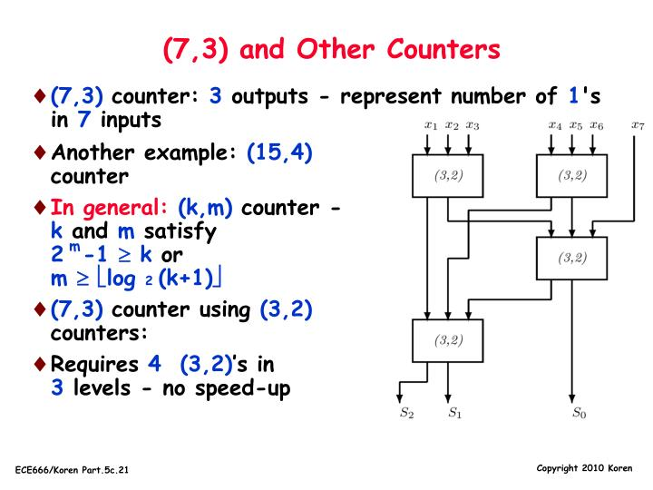 (7,3) and Other Counters