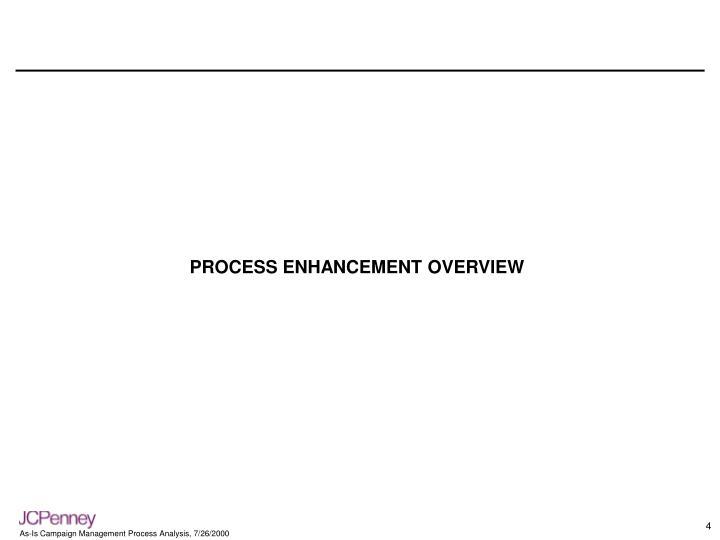 PROCESS ENHANCEMENT OVERVIEW