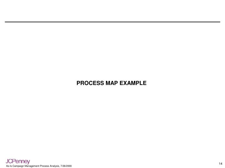 PROCESS MAP EXAMPLE