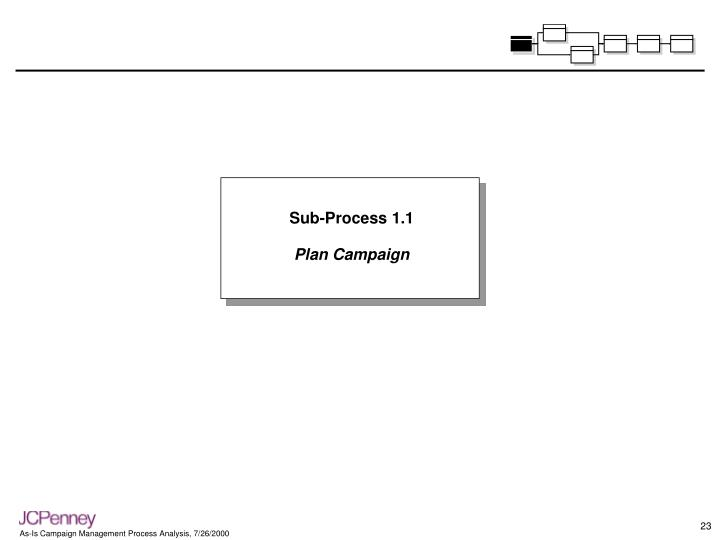 Sub-Process 1.1