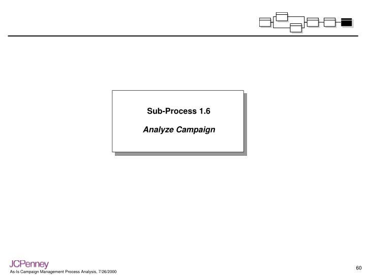 Sub-Process 1.6