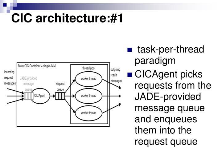 CIC architecture:#1