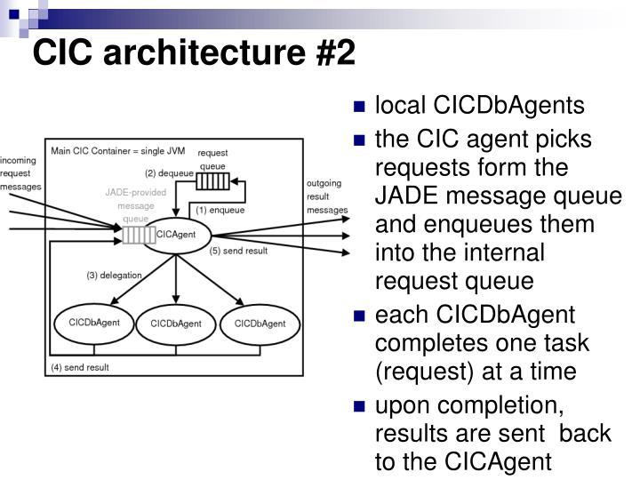 CIC architecture #2