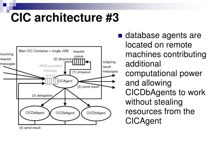 CIC architecture #3