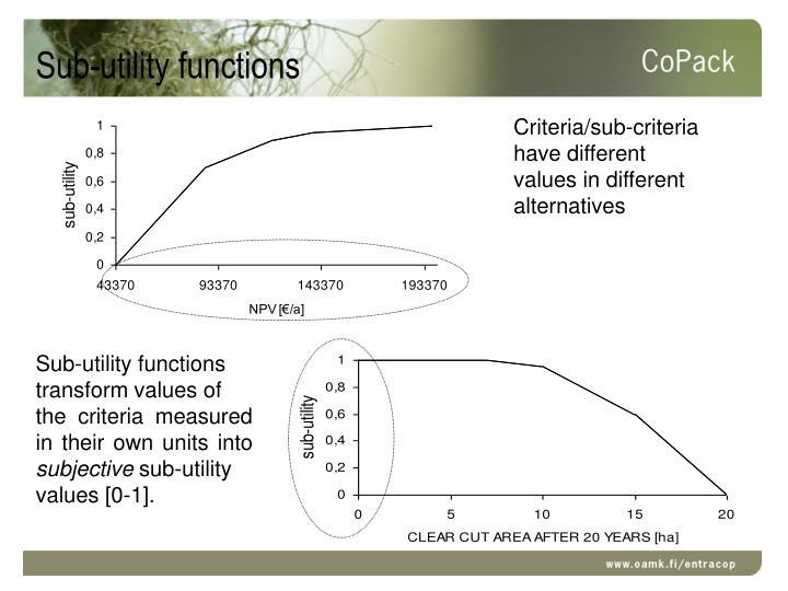 Sub-utility functions