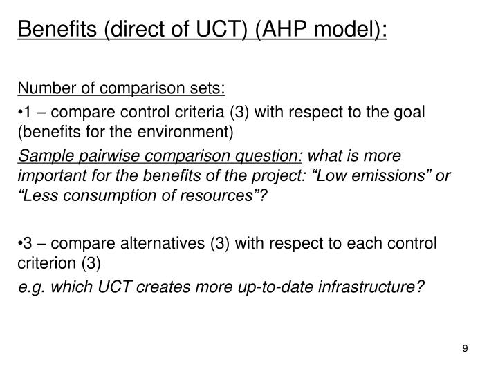 Benefits (direct of UCT) (AHP model):