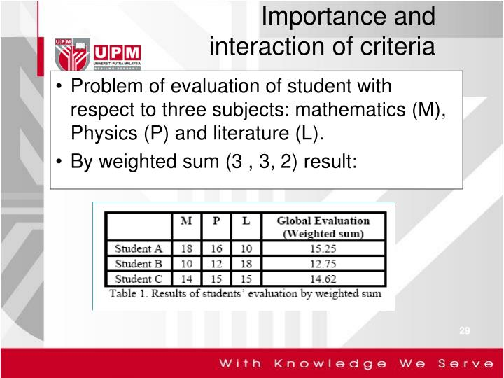 Importance and interaction of criteria