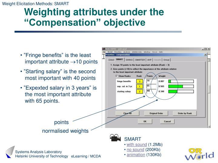 Weight Elicitation Methods: SMART
