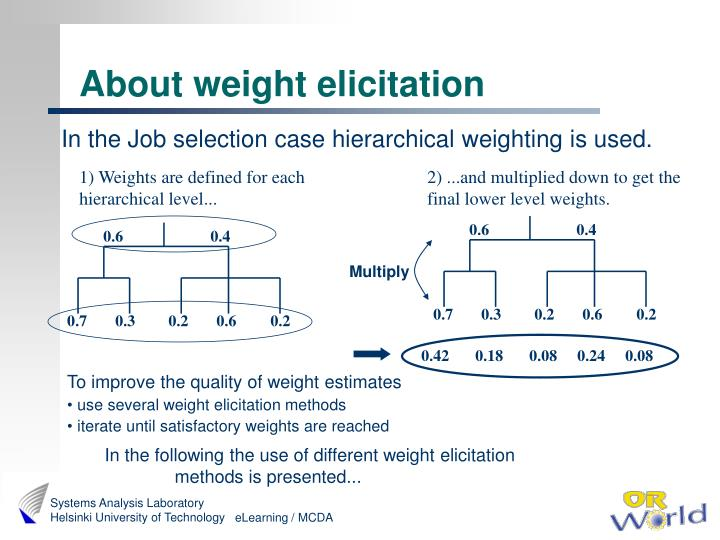 About weight elicitation