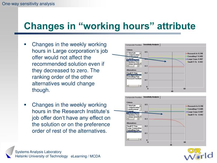 Changes in the weekly working hours in Large corporation's job offer would not affect the recommended solution even if they decreased to zero. The ranking order of the other alternatives would change though.