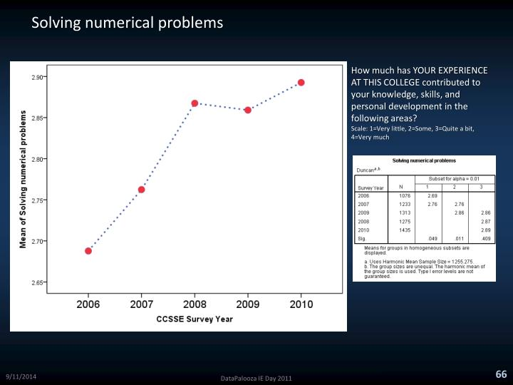 Solving numerical problems