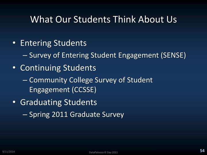 What Our Students Think About Us