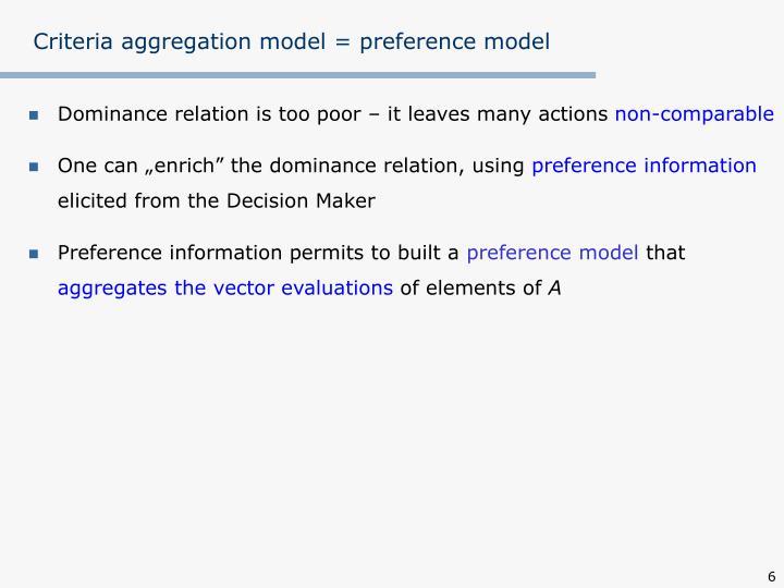 Criteria aggregation model = preference model
