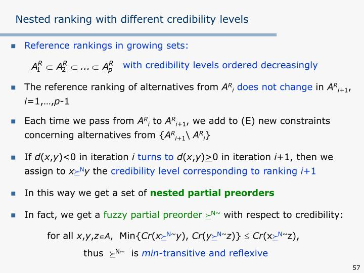 Nested ranking with different credibility levels