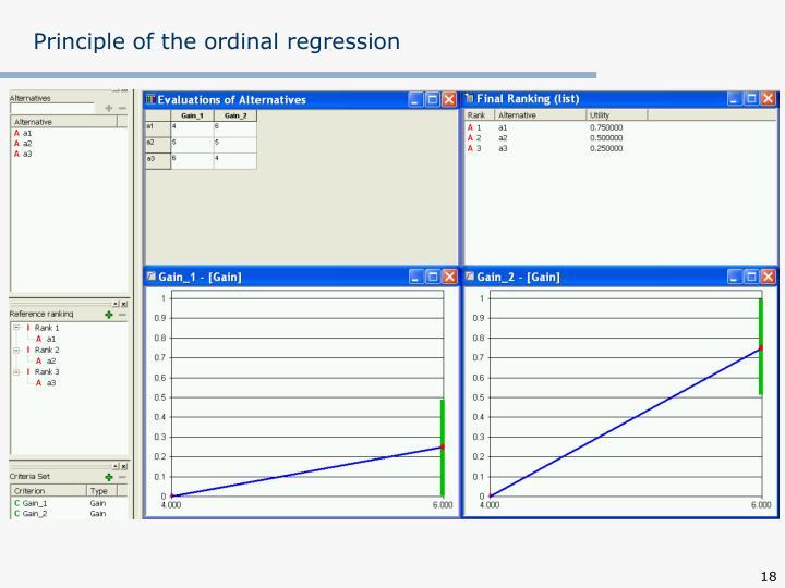 Principle of the ordinal regression