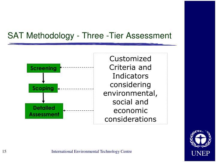 SAT Methodology - Three -Tier Assessment