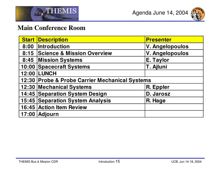 Agenda June 14, 2004