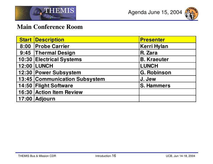 Agenda June 15, 2004