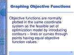 graphing objective functions
