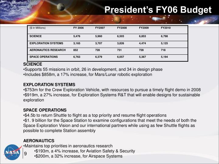 President's FY06 Budget